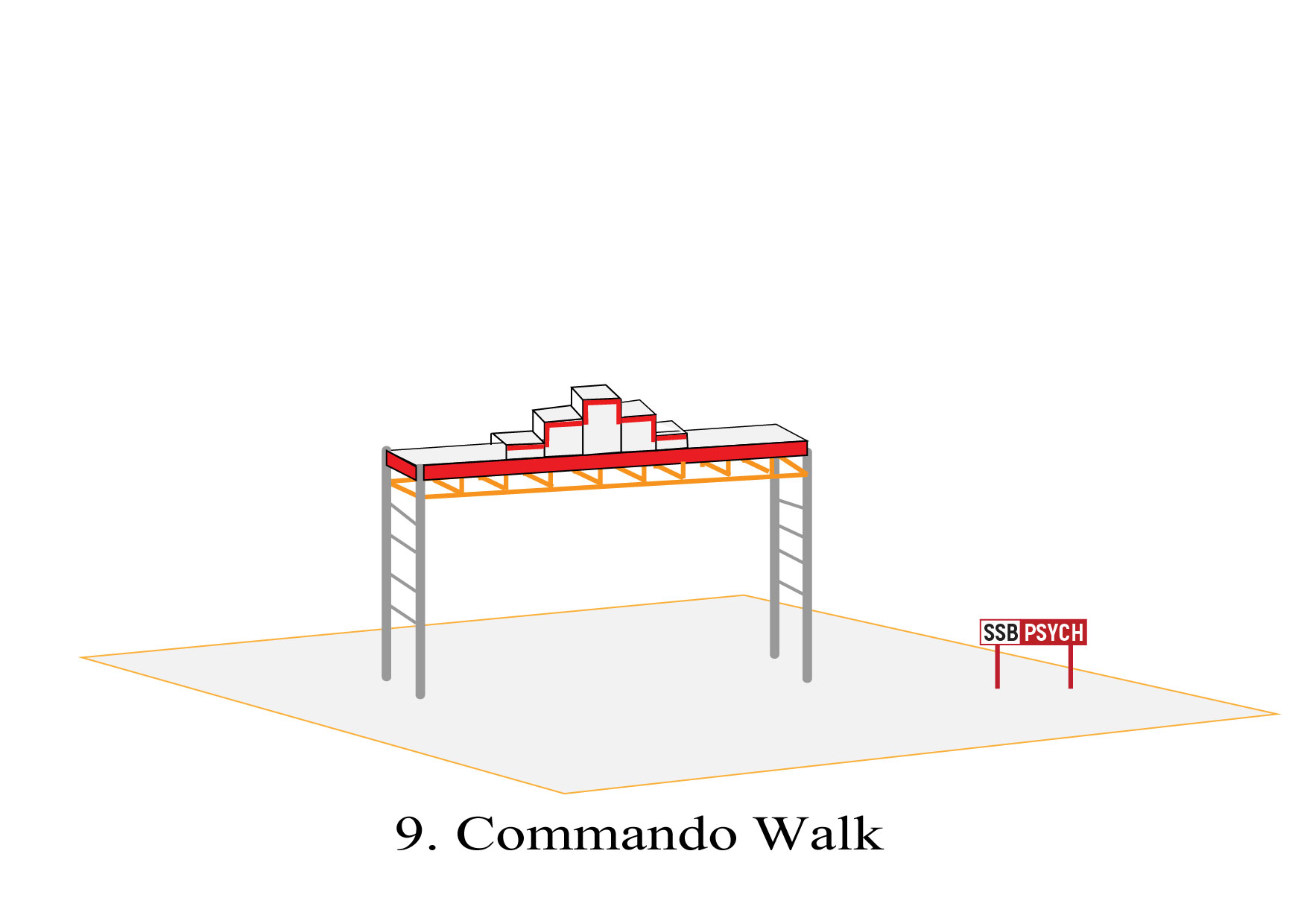 Individual Obstacle